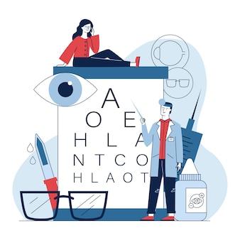 男性の眼科医が女性の視力をチェック