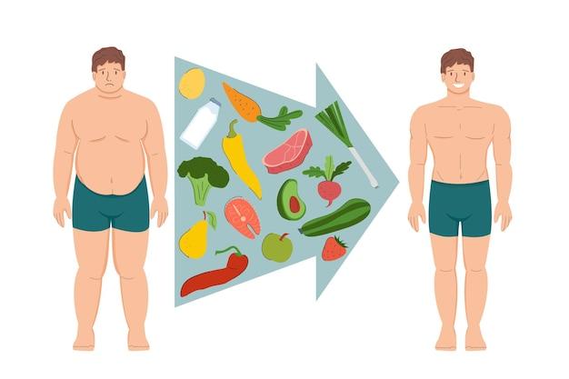 체중 감량 전후의 남자 건강한 음식과 다이어트 체중 감량과 비만 야채