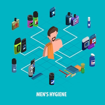 Man body care isometric concept