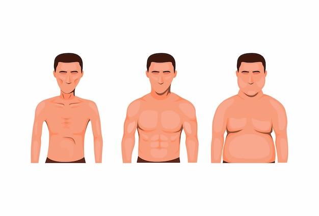 男の体型。スキニー、脂肪、筋肉。漫画の栄養健康シンボルアイコンセットの概念