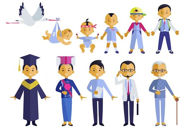Набор персонажей для старения человека
