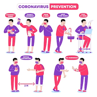 Man coronavirus prevention