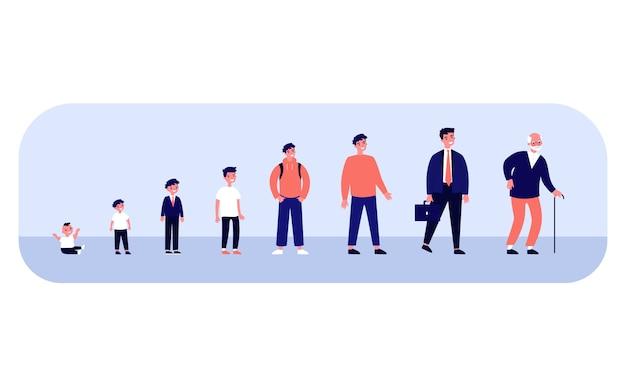 人間の成長段階とライフサイクル
