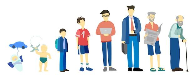다른 나이의 남자. 아이부터 노인까지. 청소년, 성인 및 아기 세대. 노화 과정.
