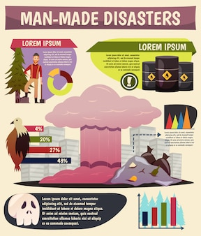 Man made disasters orthogonal infographics