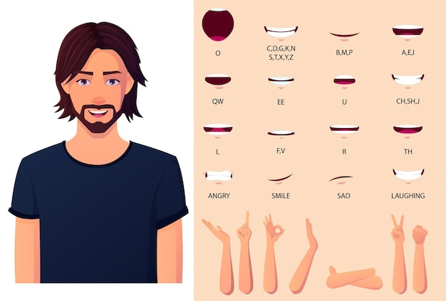 男の口、手のジェスチャー、リップシンクのアニメーション セット。