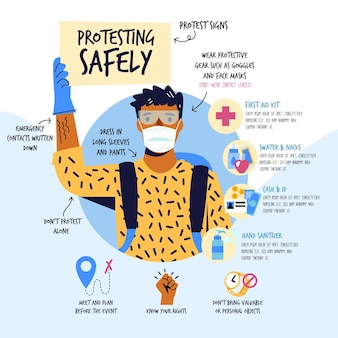 Man protesting safely infographic