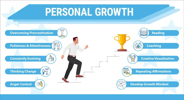 Man rising on career ladder vector infographic template. personal growth ui web banner with flat characters. work promotion. cartoon advertising flyer, leaflet, ppt info poster idea