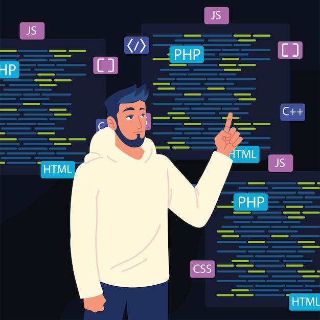 Man and web development html codes