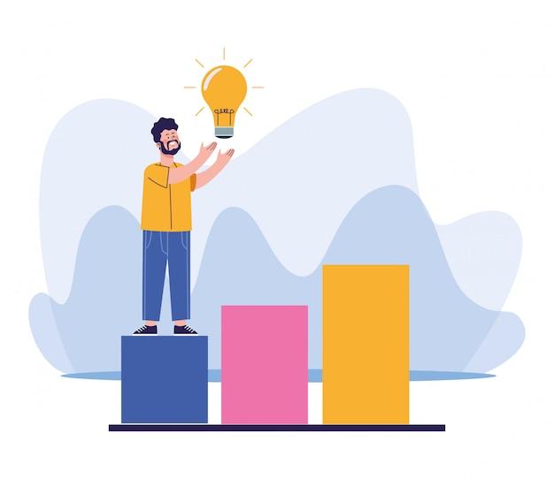 Man with bulb light standing on chart bar graph