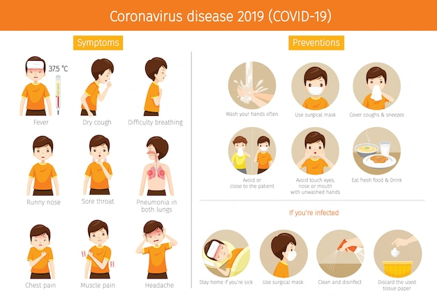 Man with coronavirus disease, covid-19 symptoms and preventions