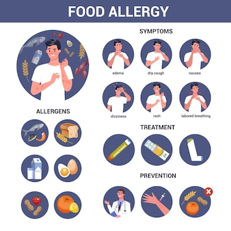 Man with food allergy, sypmtoms and treatment. red and itchy skin. allergic reaction to grocery. hypersensitivity to components of the food.