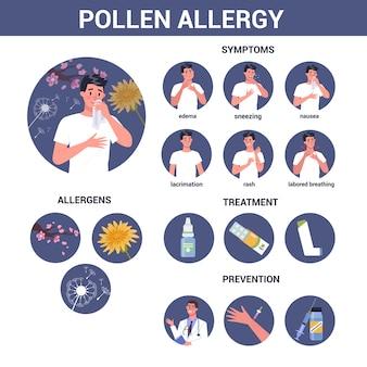 ポーレンアレルギーを持つ男。鼻水と涙目。季節性疾患。原因、症状、アレルギーの予防と治療。