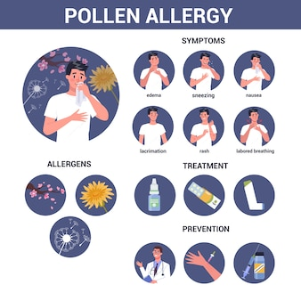 Man with polen allergy. runny nose and watery eyes. seasonal disease. causes, symptoms, prevention and treatment of allergy.