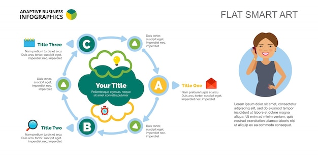 Management cycle slide template