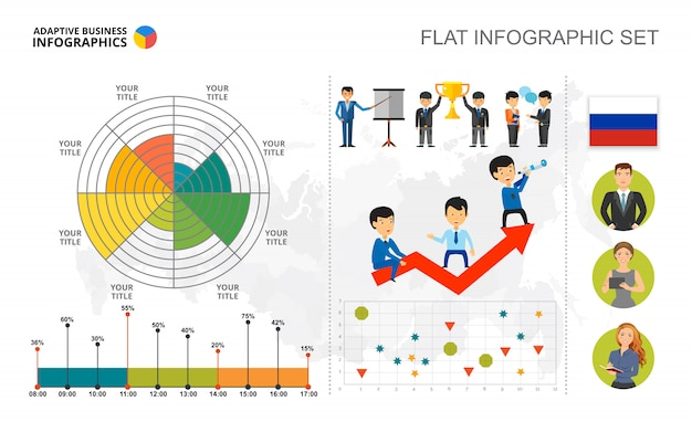 Management pie, scatter and bar charts template for presentation