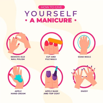 Manicure instructions concept