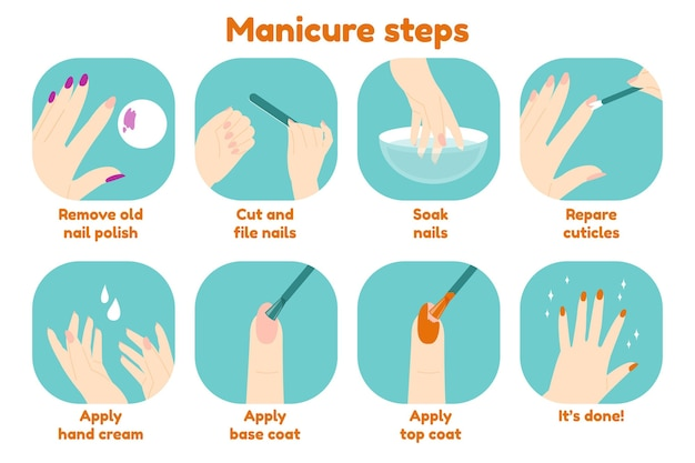 Manicure instructions infographic