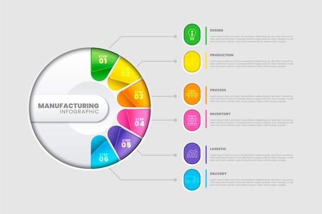 Manufacturing infographic concept