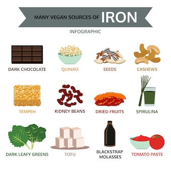 Many vegan sources of iron, food infographic.