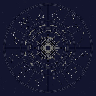 Map of zodiac constellation