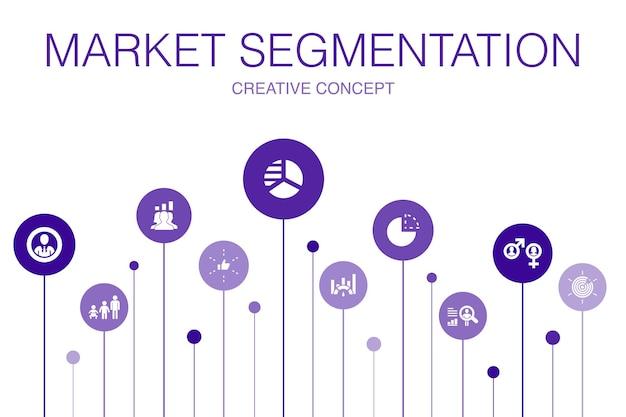 マーケットセグメンテーションインフォグラフィック10ステップテンプレート。人口統計、セグメント、ベンチマーク、年齢層のシンプルなアイコン