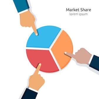 Market share business concept, economic financial share profit with pie chart symbol illustration