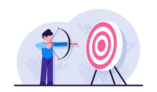 Market target business goal achievement