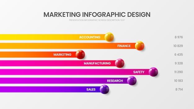 Marketing analytics infographic presentation colorful balls illustration horizontal bar chart design layout