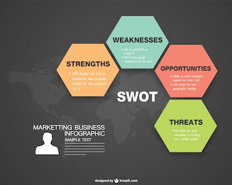 Swot vectors photos and psd files free download marketing elements infographic ccuart Gallery