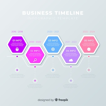 Marketing evolution chart business template