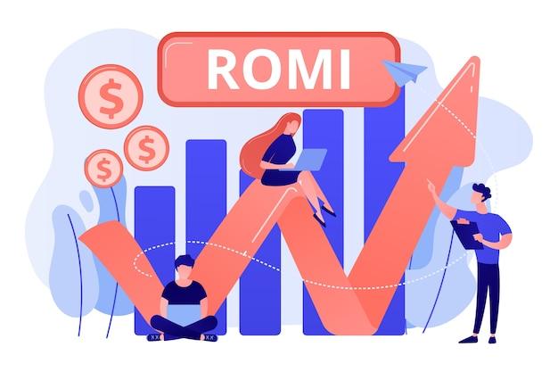 マーケティング投資効果チャート、小さな人々。マーケティング投資、マーケティング投資回収率、広告資金は概念図を返します