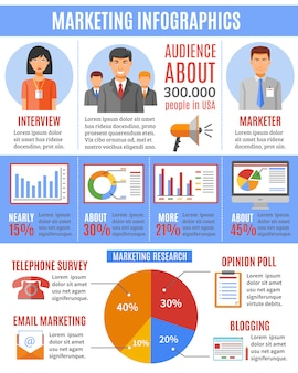 Marketing methods and techniques research infographic