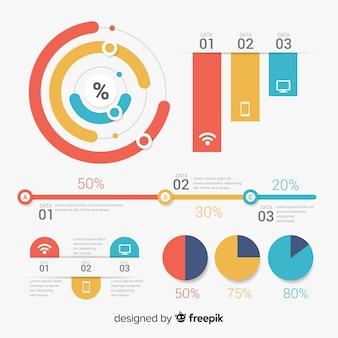 Modello di raccolta di grafici radar di marketing