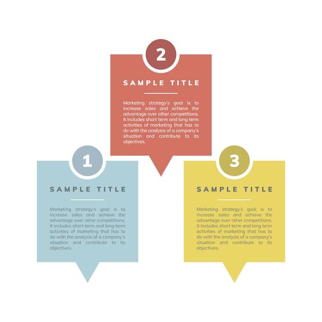 マーケティング戦略と目標ベクトル