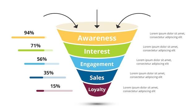 マーケティング戦略セールスファネルインフォグラフィックテンプレートビジネスプレゼンテーションスライド5段階