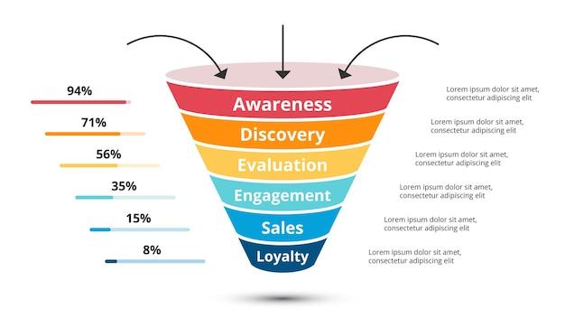 マーケティング戦略セールスファネルインフォグラフィックテンプレートビジネスプレゼンテーションスライド6段階