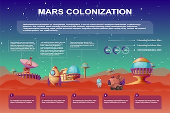 Mars colonization cartoon poster. Different bases, colony buildings on the red planet