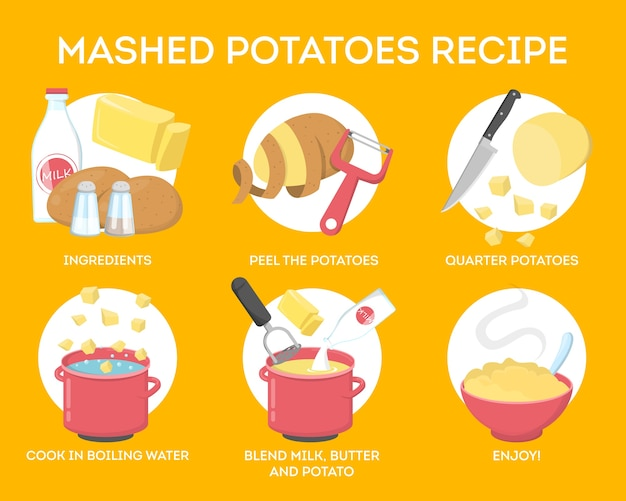 Mashed potato recipe. cooking dinner or lunch at home. healthy dish.  illustration