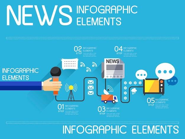 손에 마이크가 있는 매스 미디어 산업 평면 디자인