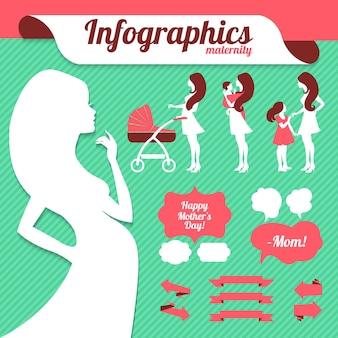 Maternity infographics set