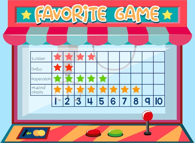 Math game chart