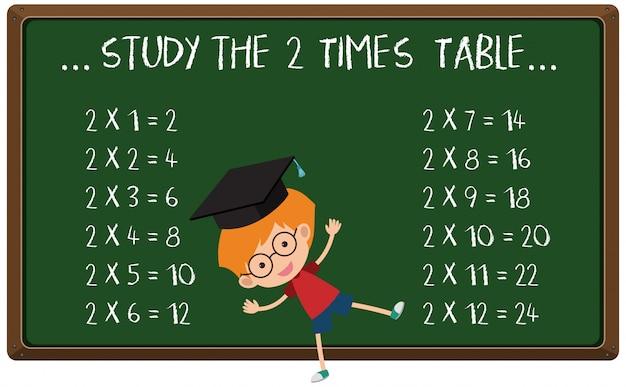 テーブルの2倍の数式のポスターデザイン