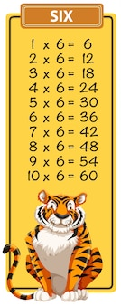 Math six times table