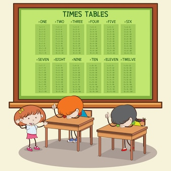 A math times tables on blackboard