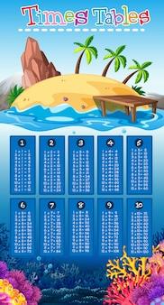 A math times tables island scene