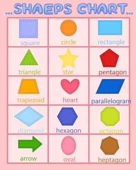 異なる形状の数学ワークシート