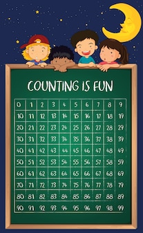 Mathematics counting number on blackboard