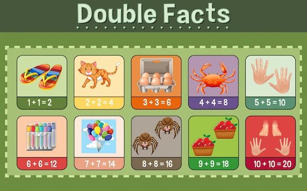 二重の事実のための数学ポスター