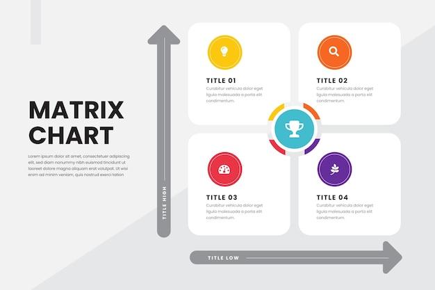 Matrix chartinfographic